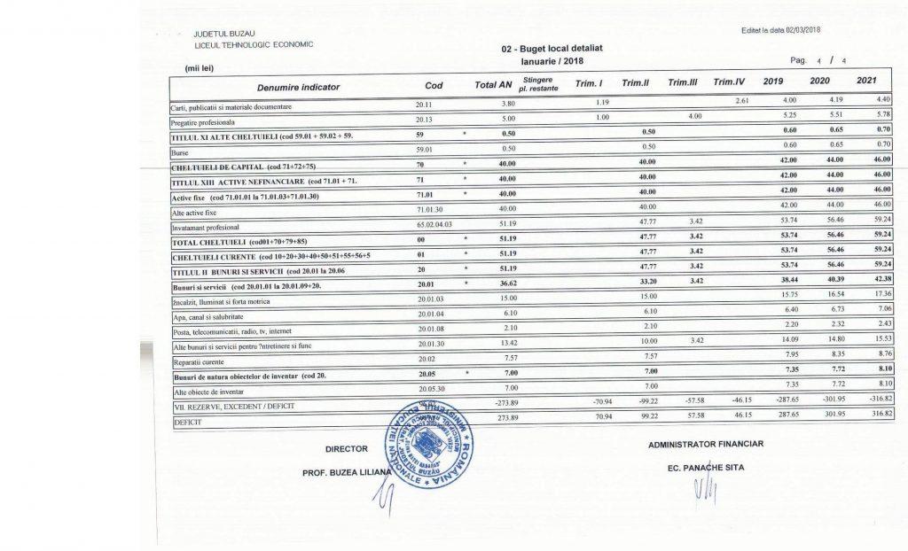 buget initial 2018_sursa_buget local 004