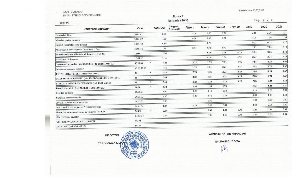 buget initial 2018_venituri 002